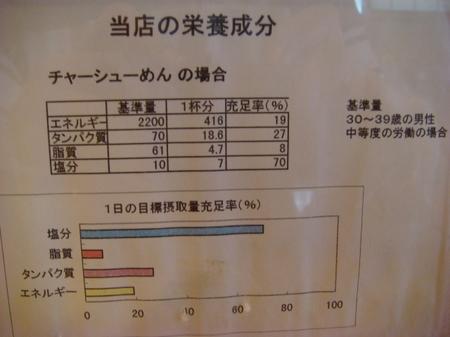 丸竹食堂成分.jpg